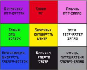 karta-zhelanij